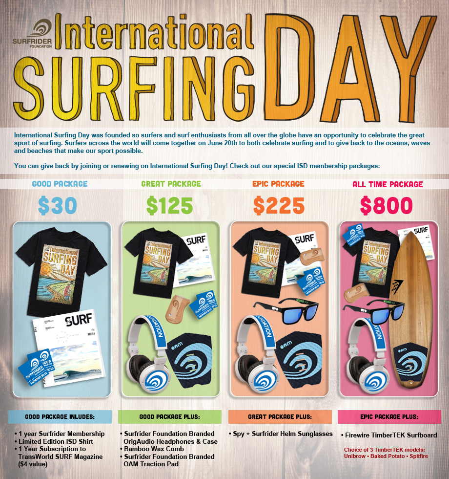 2013 International Surfing Day